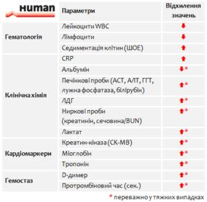 HUMAN_COVID_2, фото №1
