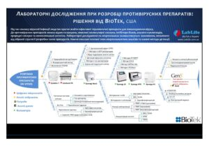In Vitro Assays for Antiviral Drug Development-Solutions From BioTek_FINAL2, фото №1